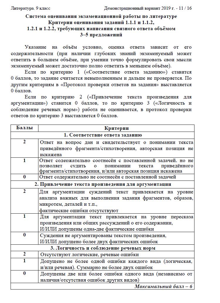 ОГЭ по русскому языку 2019. Изменения, критерии оценивания в 2019 году